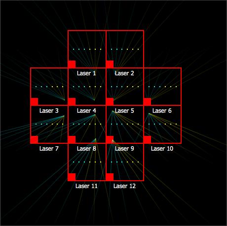 Copy/paste laser show