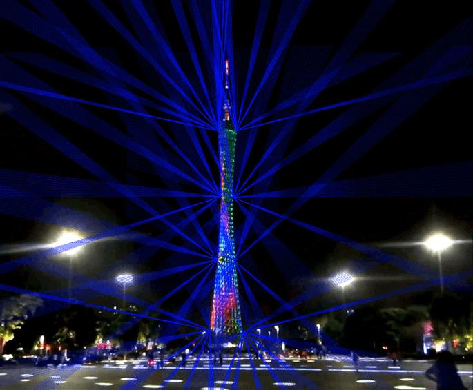 Multi laser scene example